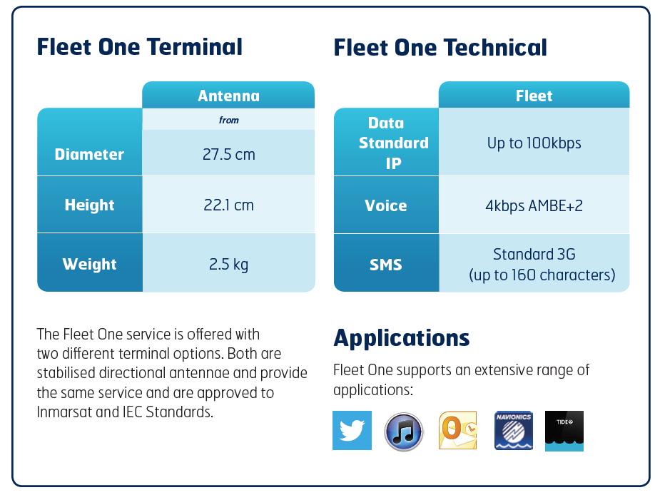 Fleet-one-tech